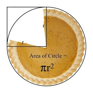 AM150323 - Pie R Squared