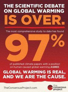 AM150601 - Global Warming